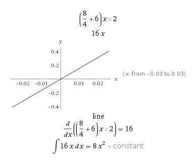 4444 as a fraction